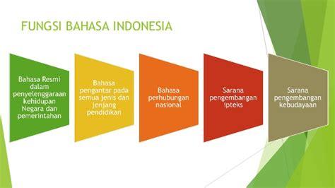 biografi chairul tanjung menggunakan bahasa inggris sejarah fungsi dan kedudukan bahasa indonesia