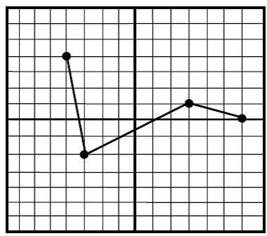 domain  range   function studypug