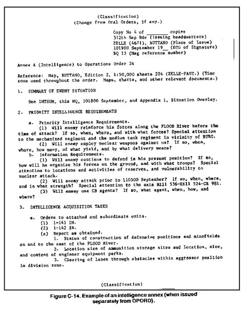 Intelligence Briefing Briefformat Fm 34 35 Appendix C Request And Report Formats