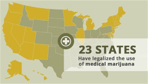 Massachusetts Detox No Insurance by What S The Difference Between Marijuana And