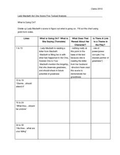 macbeth themes worksheet macbeth objective test a comprehensive 100 question