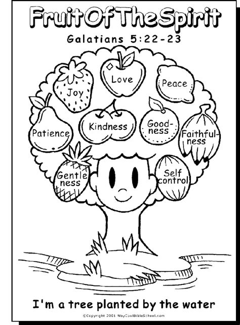 Fruit Of The Spirit Coloring Pages fruit of the spirit coloring page coloring home