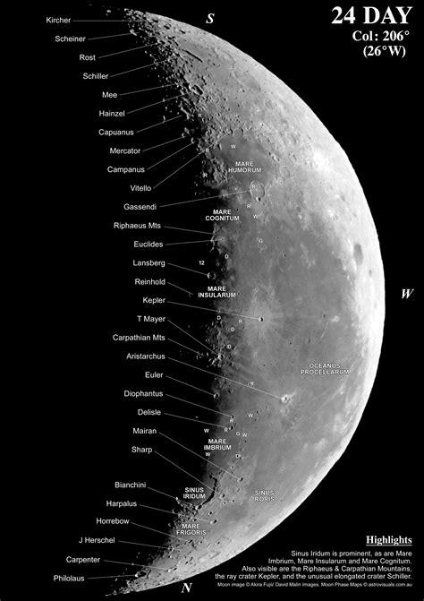 Moon Phases Maps for telescope view – Derekscope
