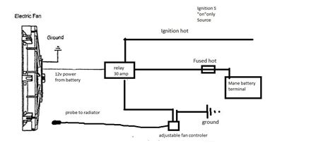 electric fan relay install adjustable radiator fan wiring diagram a flex