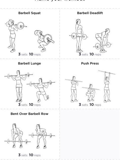best barbell for crossfit best barbell crossfit workouts workout everydayentropy