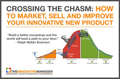 crossing the chasm how to market sell and improve your