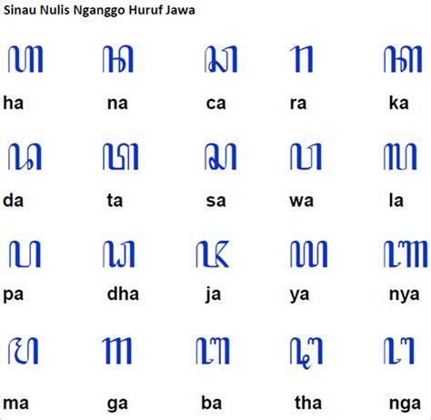 huruf jawa aksara jawa belajar menulis huruf jawa share belajar menulis dengan huruf jawa kelas 2 sd negeri 1