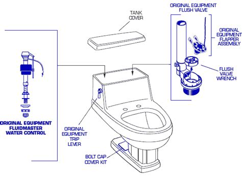 Kwc Faucet American Standard 2071 016 Heritage One Piece Toilet Parts