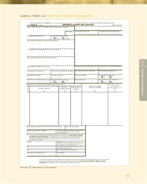 Dr Dev Kambhati A Basic Guide To Exporting Shipping Your Product Form N Port Template