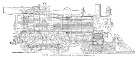 steam locomotive boiler diagram steam locomotive boiler diagram www imgkid the image kid has it