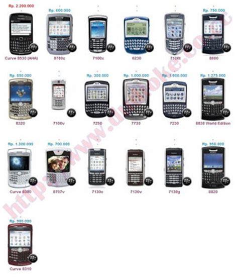 kumpulan themes blackberry 9320 instal hp gambar blackberry terbaru 2013 lengkap semua jenis