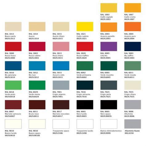 tavola colori ral prodotto n 1