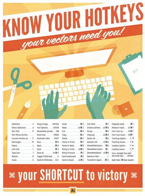 tutorial illustrator poster adobe illustrator mac keyboard shortcut graphic design