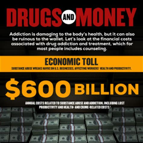 Financial Detox Methadone by Drugs And Money The Costs Of Addiction