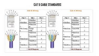 網絡佈線工程 網絡拉線工程 舖線工程 cabling top network 網絡科技 香港 topnet hk