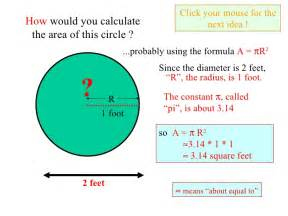 Area Calculater Circle Area