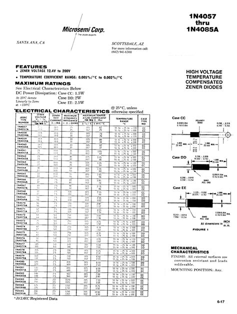 high voltage zener diode datasheet 1n4057a datasheet 1n4057a pdf high voltage temperature compensated zener diodes datasheet4u
