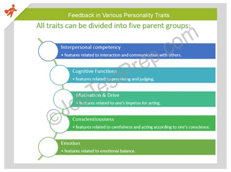 Career Personality Factor Questionniere Mba by Mcdonalds Trainee Manager Personality Test And