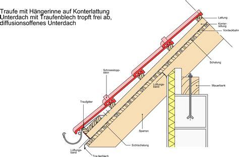 gesims definition technische details sag bramac zum dach