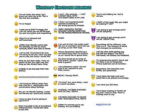 signification smiley top whatsapp emoticons meaning list whatsapp pictures