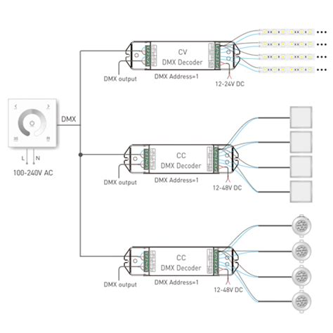 motion sensor light switch wiring diagram all about