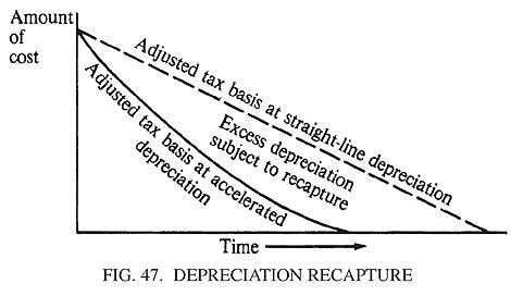 Accelerated Mba Vs Regular by Daily Mba Line Vs Accelerated Depreciation