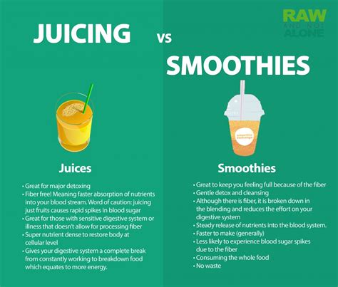 What Is The Benefit Of Detox Smoothies by Lean And Green Juices V Smoothies Rosanna Davison Nutrition