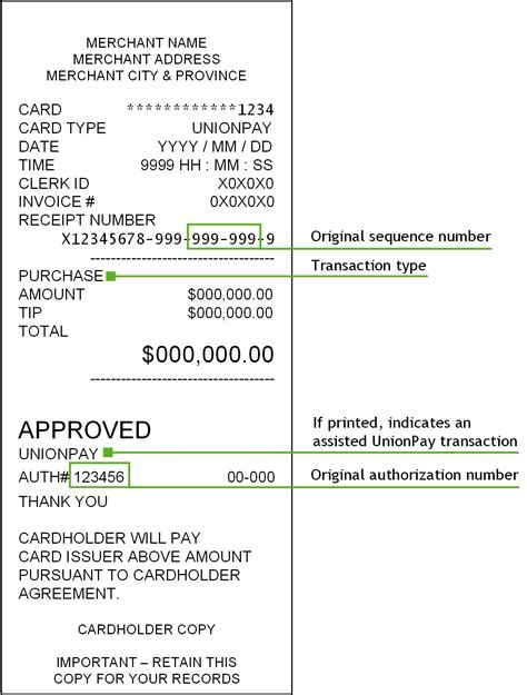 credit card transaction receipt template processing unionpay receipts