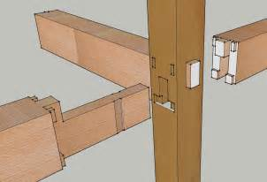 Fine Woodworking Platform Bed Plans by Japanese Joinery Pdf Pdf Woodworking