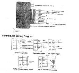 keyless entry module wires golf4 2001