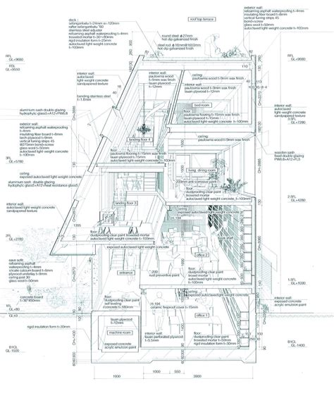 best house plan website jab188 com