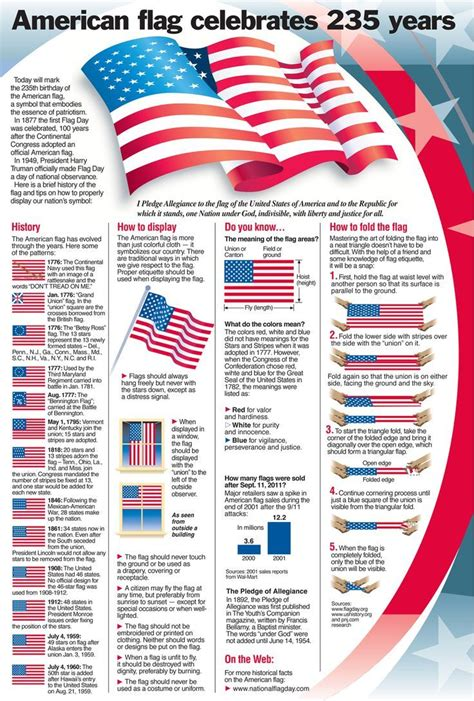 Pdf History Of The Usa Flag by 17 Best Images About Flag Etiquette On
