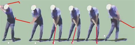 bowed left wrist golf swing why a flat left wrist at impact should not be by manipulation