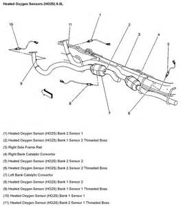 chevrolet o2 sensor locations get free image about