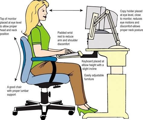posture at desk city health
