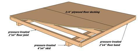 dalama how to build a storage shed on skids