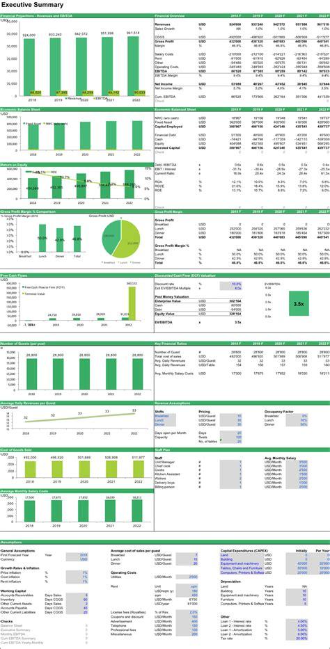 7 0 financial plan page 7