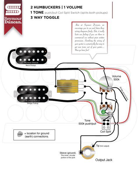 hh strat wiring upgrade