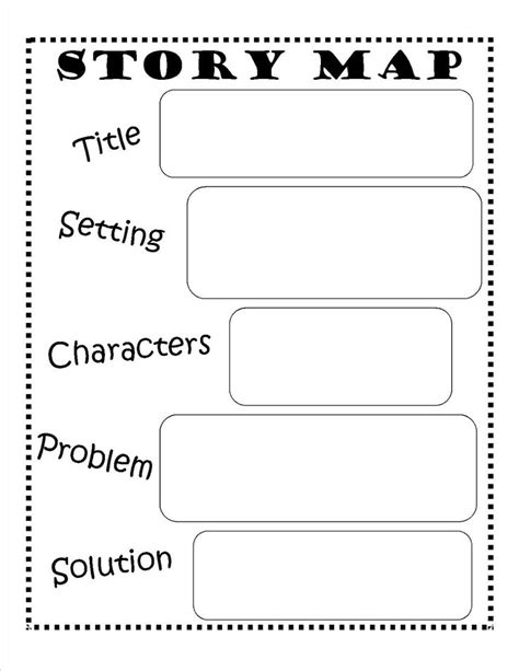 story maps story map template beginning middle end story map template story map literacy