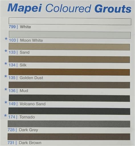 top 28 mapei grout calculator dry set mortar latex additives mapei keracolor ff grout pick