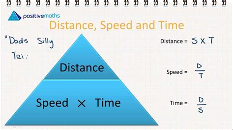 distance and time 3 4 m distance speed time 1 triangle and units
