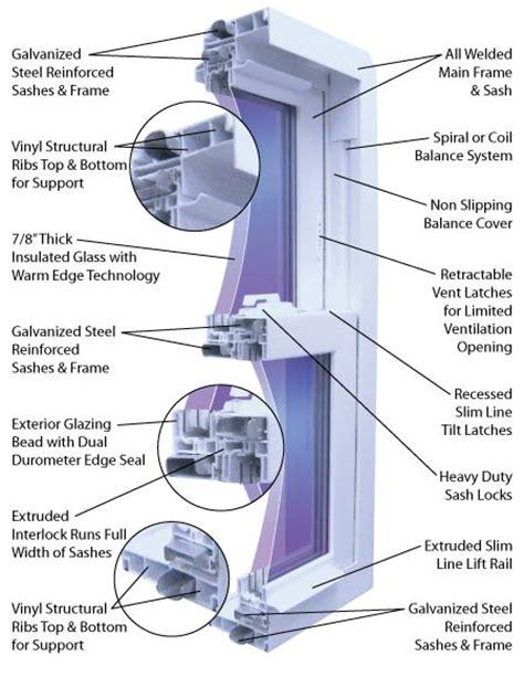 Replacement Bow Windows powerweld window series custom trim inc