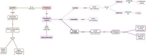 struttura interna della terra zanichelli struttura della terra di aiutoperstudiare