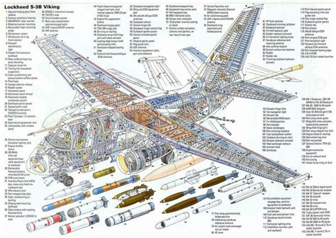 airplane diagram for lockheed s 3b viking airplane parts nomenclature diagram