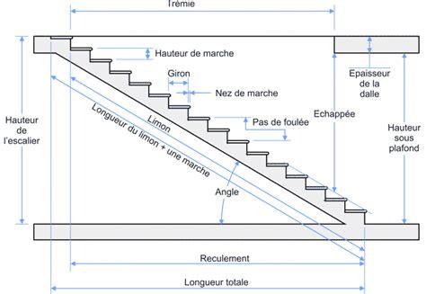 Hauteur Sous Plafond Minimale by Image Gallery Plans D Escaliers