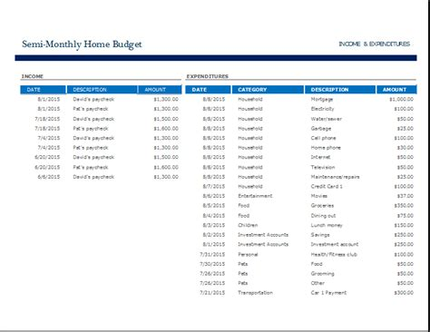 semi monthly budget template semi monthly home budget template word excel templates