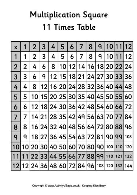 printable times tables square free worksheets 187 printable times tables grid free math