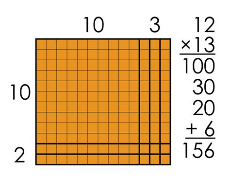 Area Model Multiplication Worksheets by Math Area Models Of Multiplication