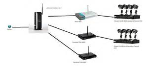 fios home network design fios home network design home design and style