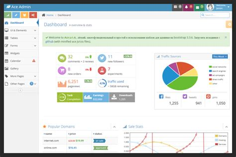bootstrap templates for examination free html5 dashboard admin templates for your admin panel